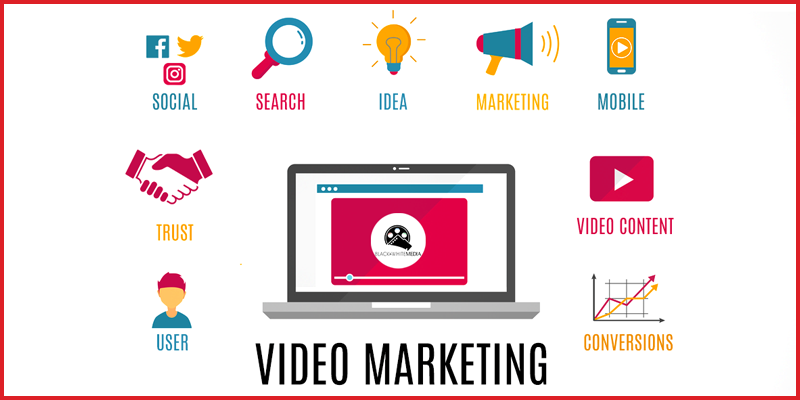 Making-Your-Brand-Go-Viral-Through-Video-Marketing